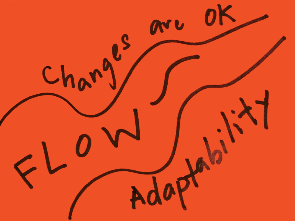 Adaptability Strengthsfinder Changes are okay