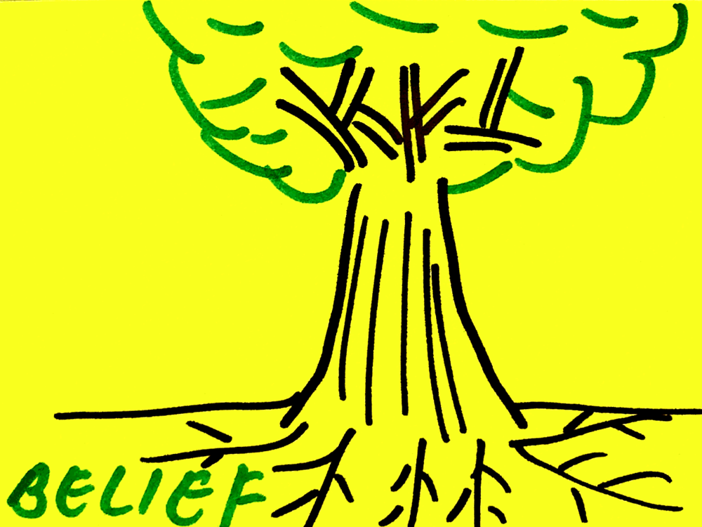 Belief Strengthsfinder Tree Roots Values