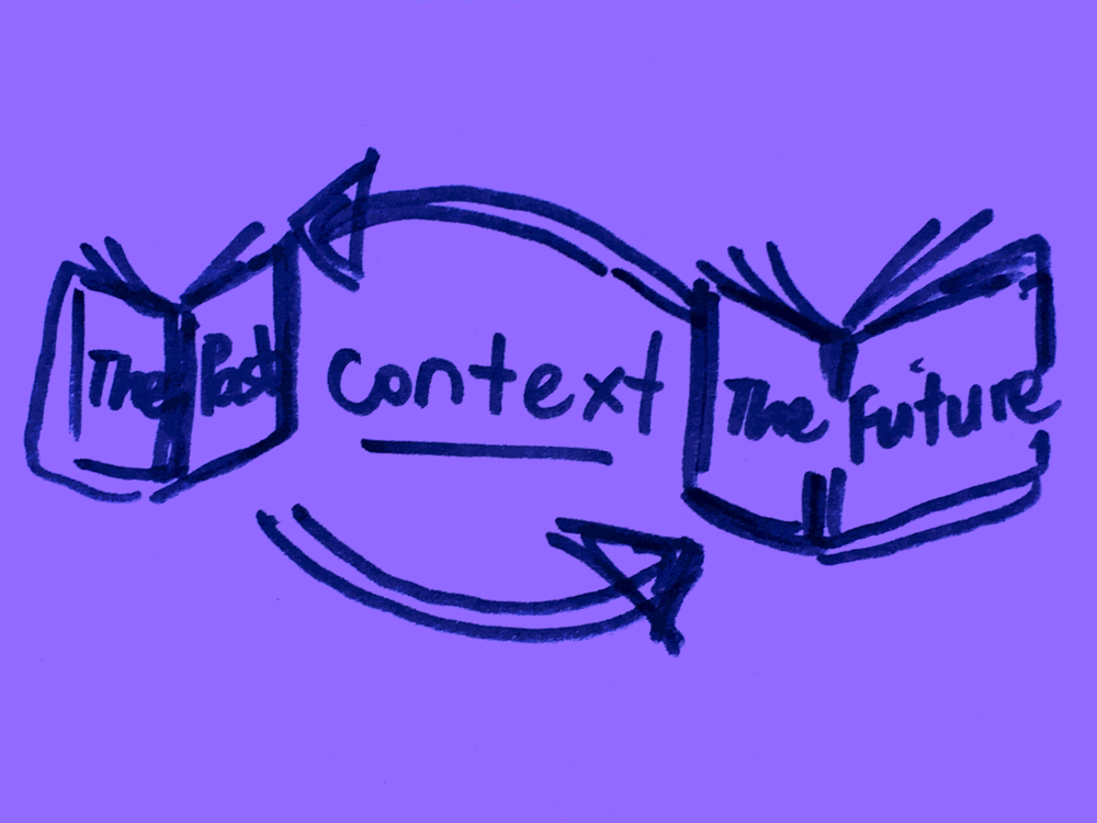 Context Strengthsfinder Past then Future