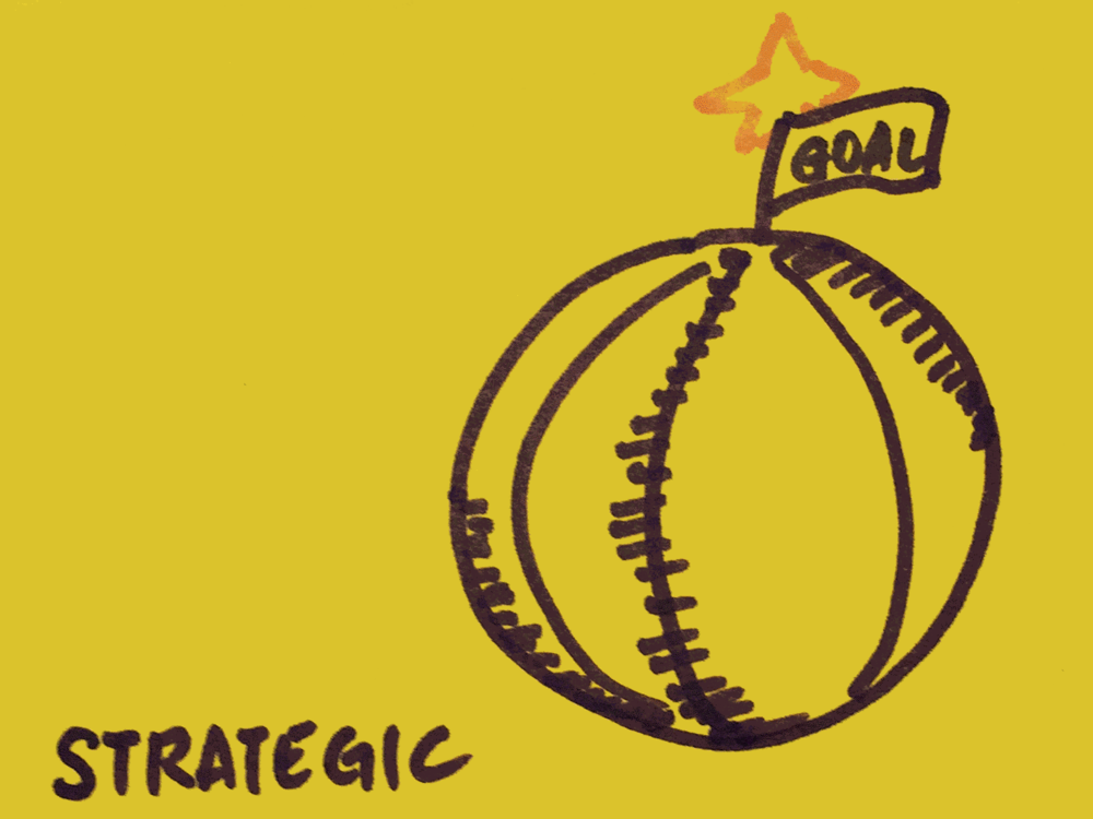 Strategic Strengthsfinder Ball of Goal