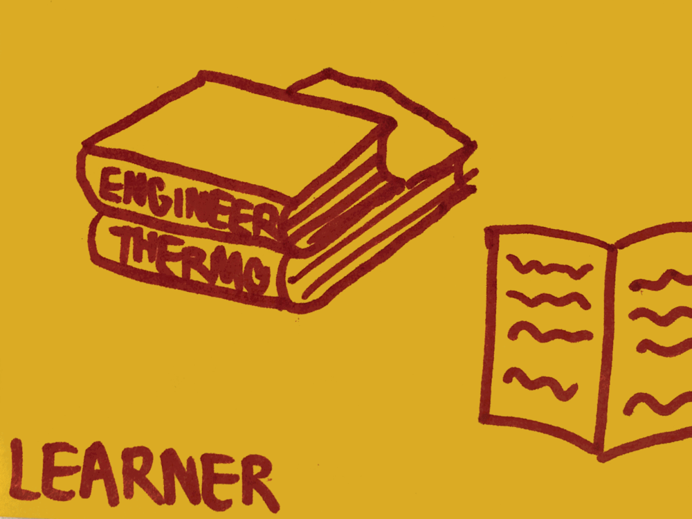 Learner Strengthsfinder Books Engineering-equations