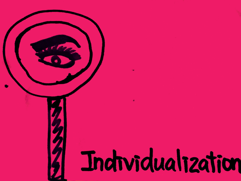 Individualization Strengthsfinder Magnifying Glass Eye