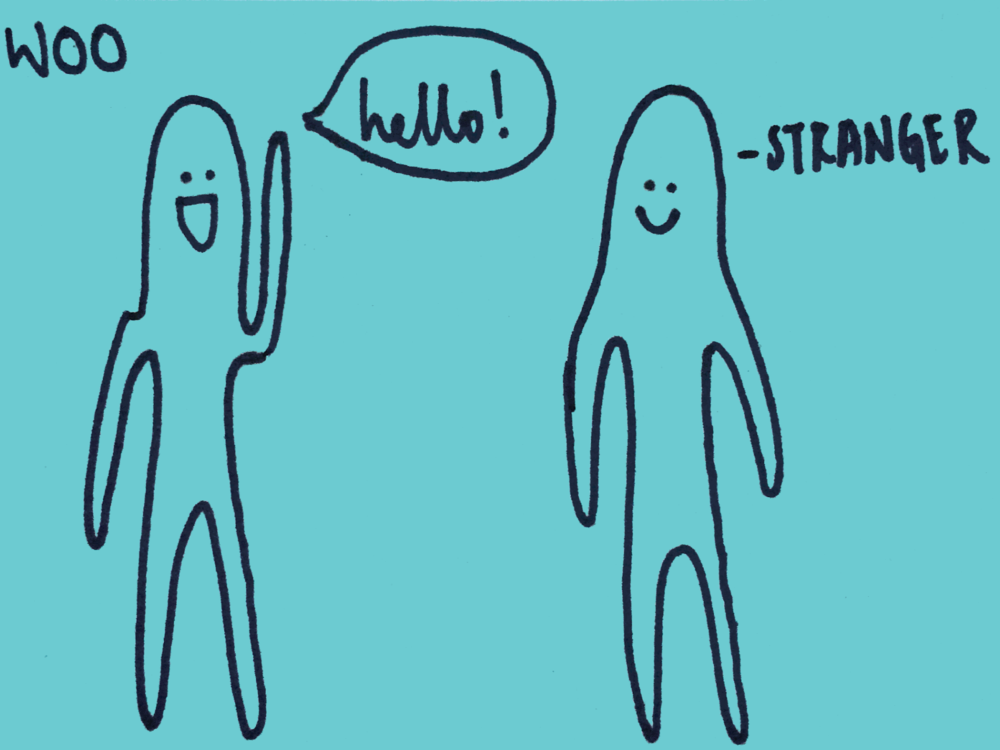 Woo Strengthsfinder Strange Deformed Peeps Saying Hello