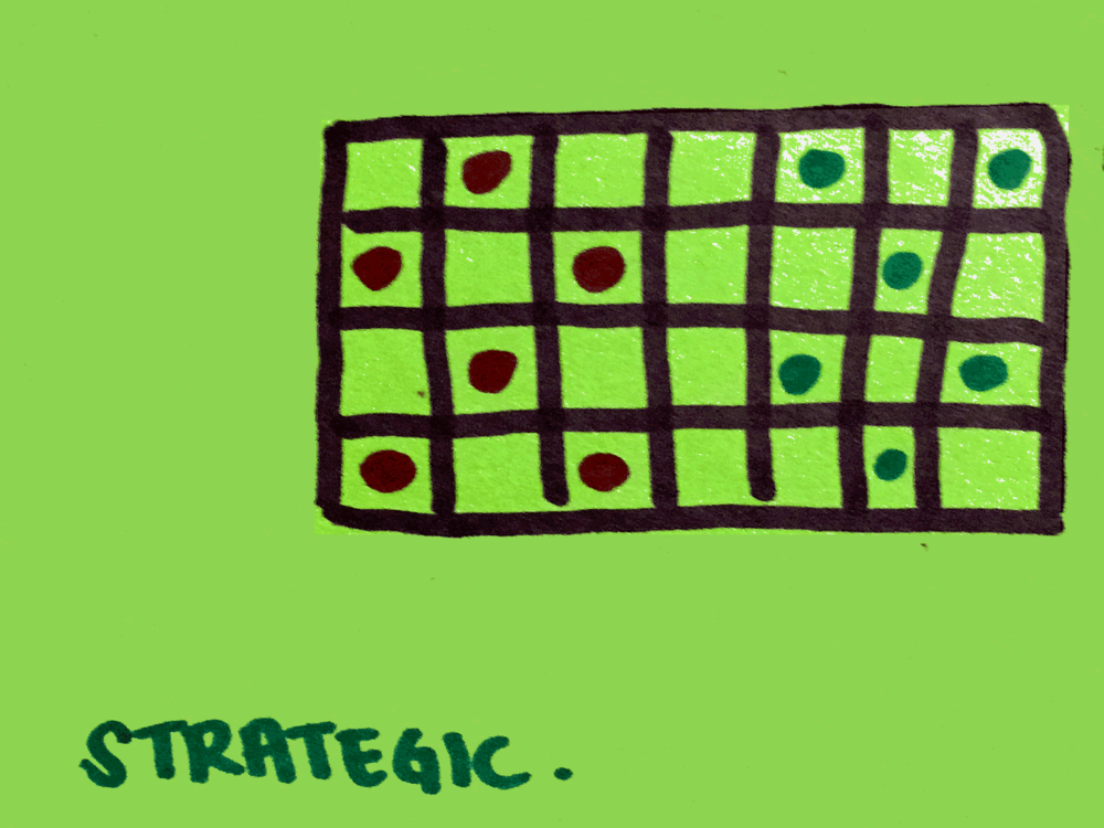 Strategic Strengthsfinder Checkers