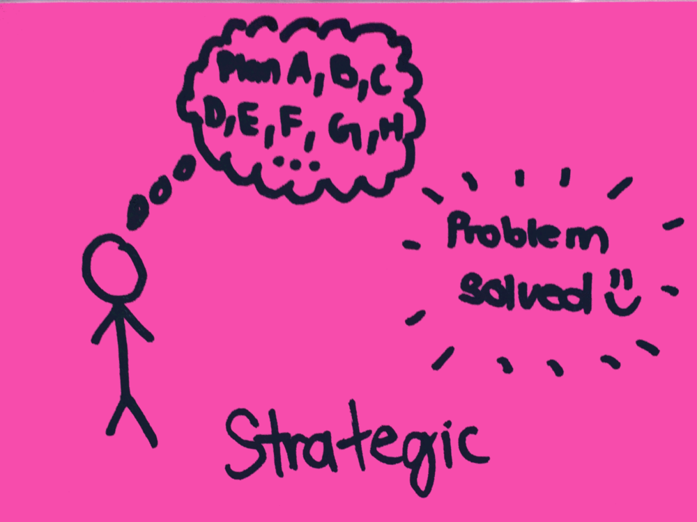 Strategic Strengthsfinder Solving Problems Different Ways
