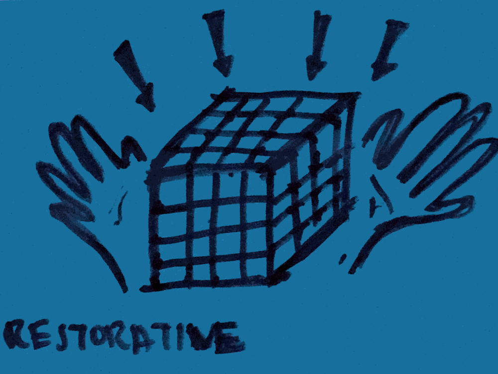 Restorative Strengthsfinder Solving Rubiks Cube Problem