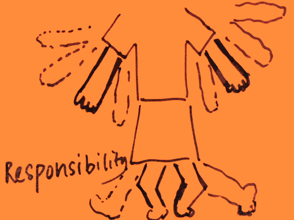 Responsibility Strengthsfinder Many Hands and Legs