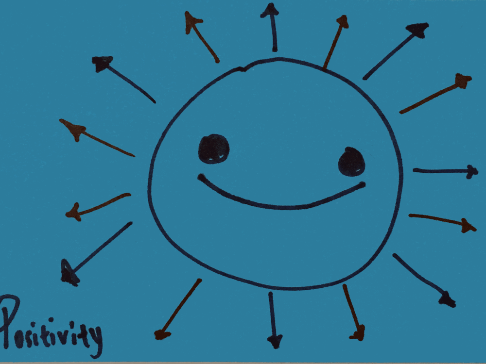 Positivity Strengthsfinder Happy Sun
