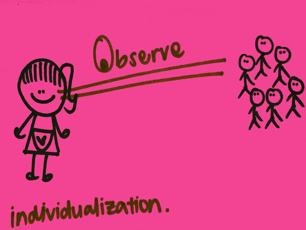 Individualization Strengthsfinder Observing People