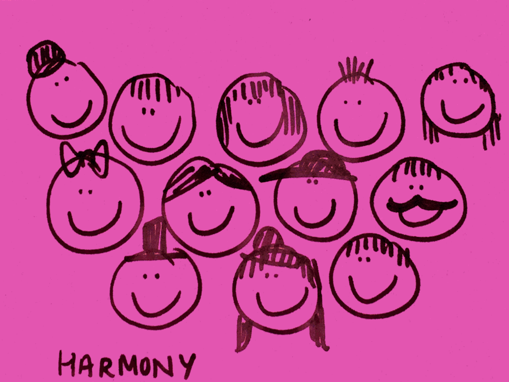 Harmony Strengthsfinder All Happy Faces