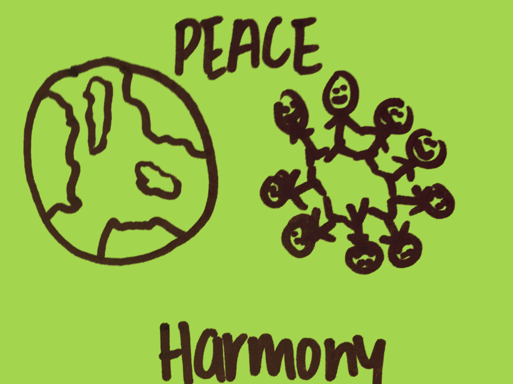 Harmony Strengthsfinder Peace in this World