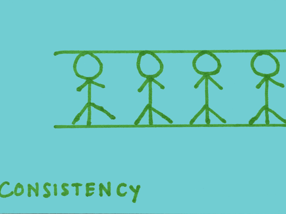 Consistency Strengthsfinder Equal Height