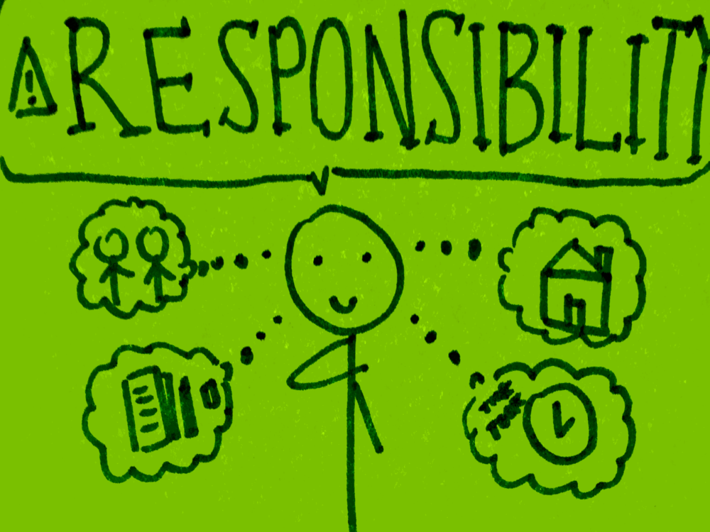 Responsibility Strengthsfinder Different Commitments