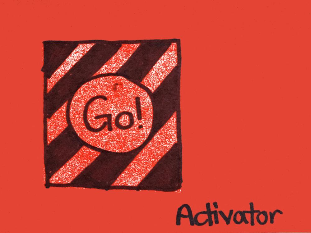 Activator Strengthsfinder GOGOGO