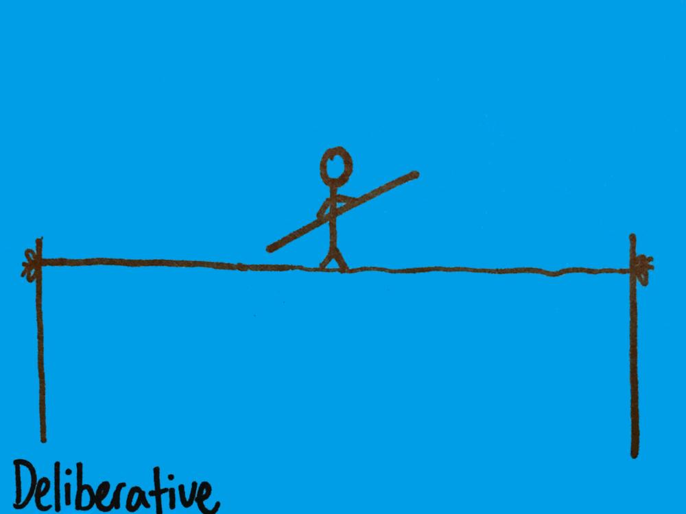 Deliberative Strengthsfinder Balancing Risks