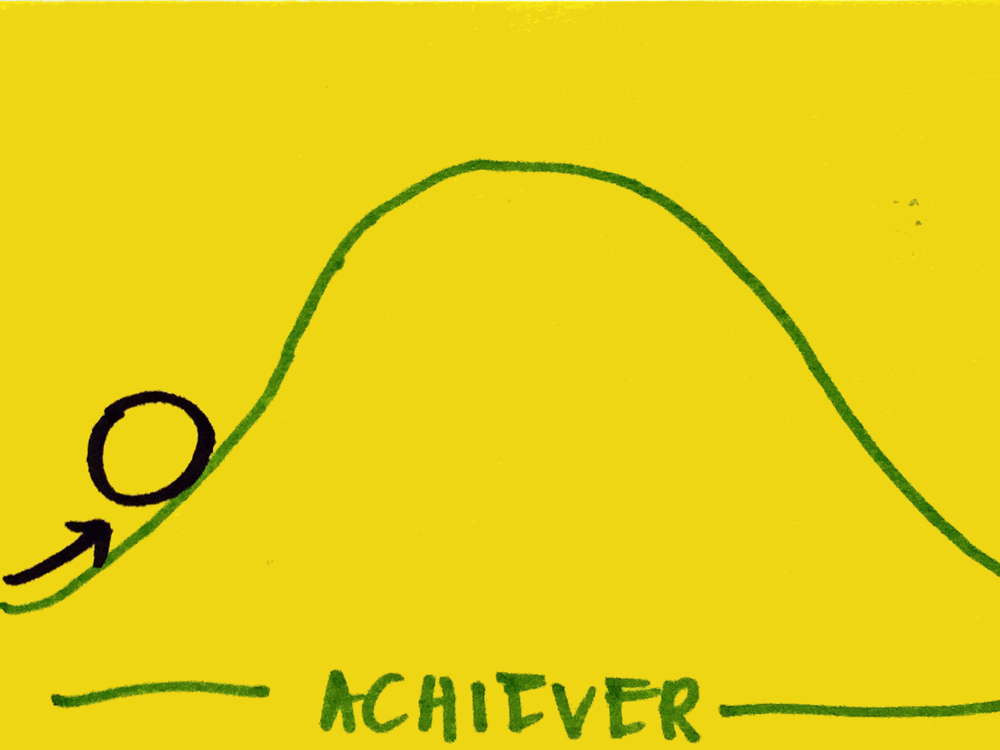 Strengthsfinder Singapore Strengths School Achiever 8.png