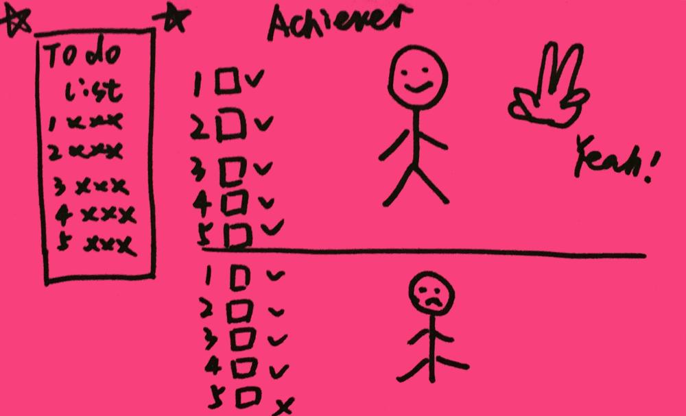 strengthsfinder-singapore-strengths-school-achiever-7