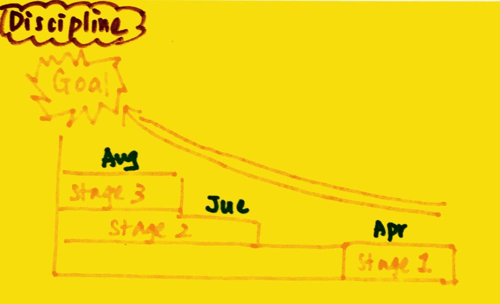 strengthsfinder-singapore-strengths-school-discipline-5