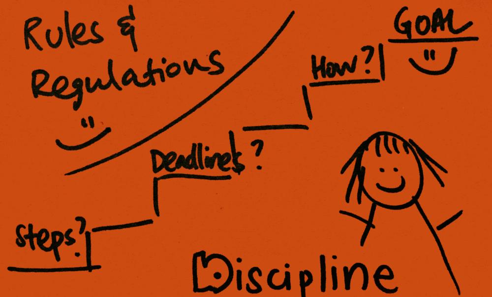 strengthsfinder-singapore-strengths-school-discipline-7
