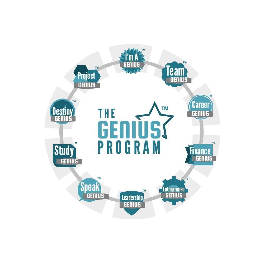 GENIUS Program StrengthsFinder StrengthsExplorer Singapore.jpeg