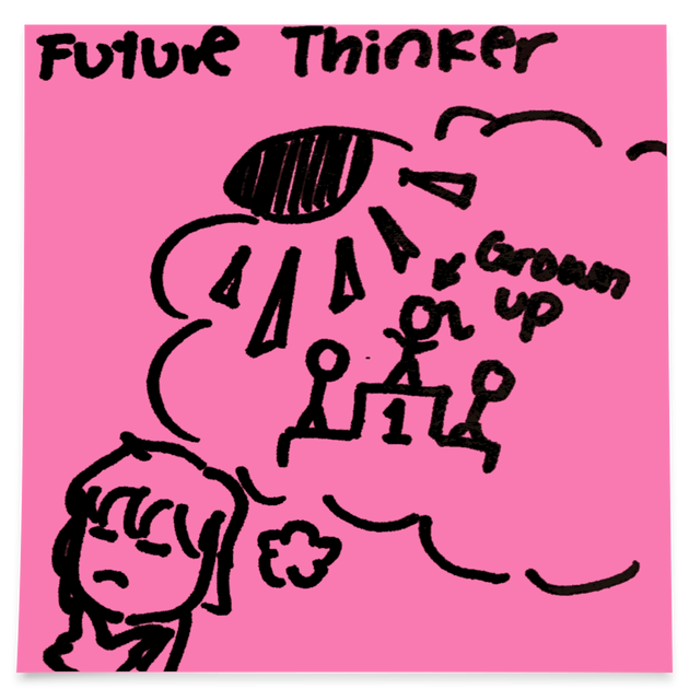 Future Thinker StrengthsExplorer Talent Theme