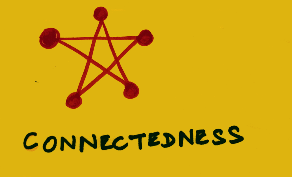 Connectedness StrengthsFinder Singapore Star Connection