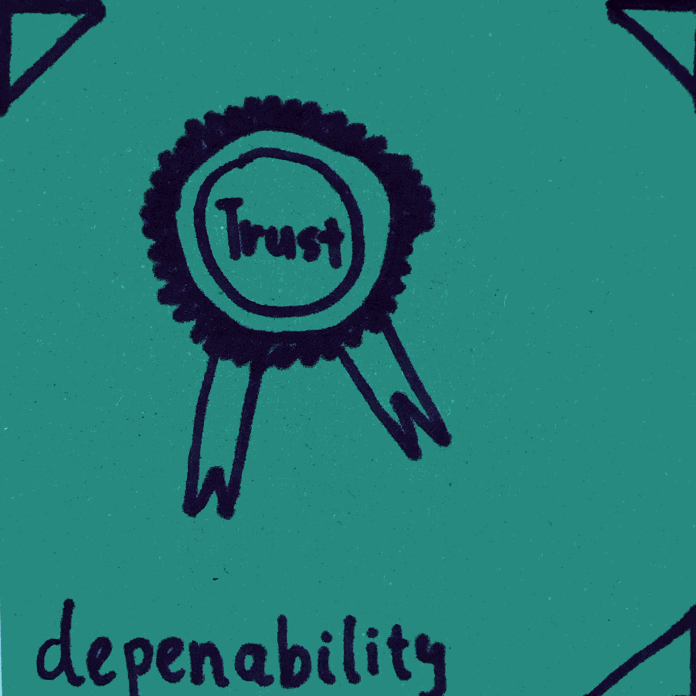 Dependability StrengthsExplorer Talent Theme