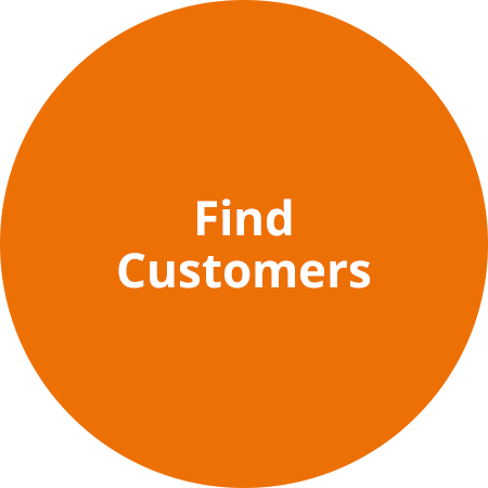 Data-driven insights & behaviours allow us to find your customers online, more often.