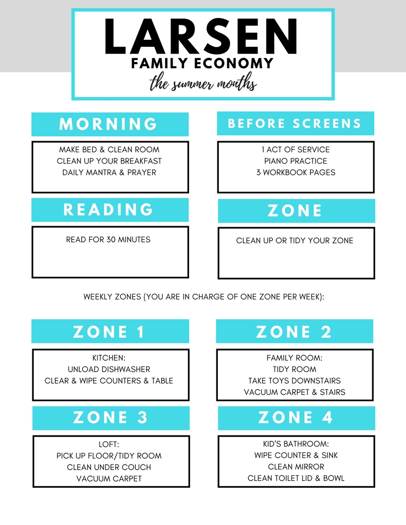 Family Economy Plan