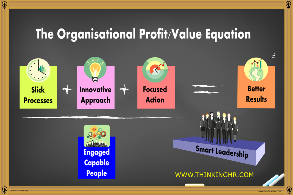 organisational profit/value equation