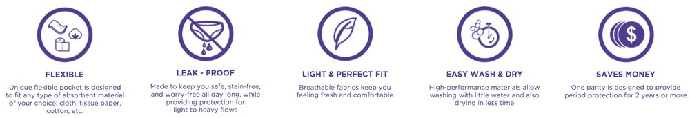 Flexipads - Flexible, Leak-proof, Light & Perfect Fit, Easy Wash & Dry, Saves Money.jpg