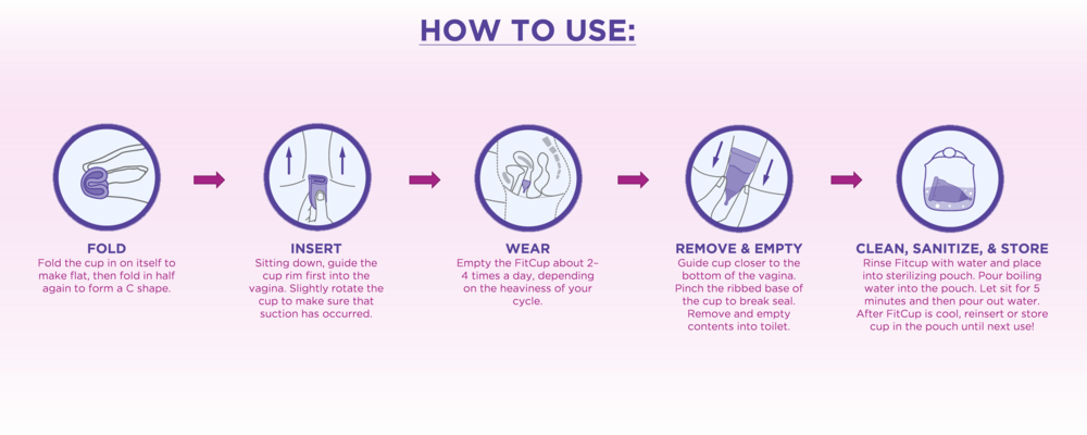 Be Girl FitCup Instructions - How to Use.png