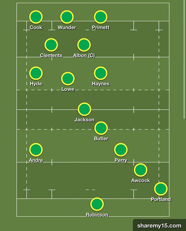 The team sheet for today's match against @worthingrfc #rugby #henleyhawks #worthingrfc