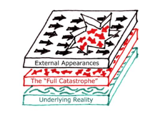 underlying reality of mindful awareness