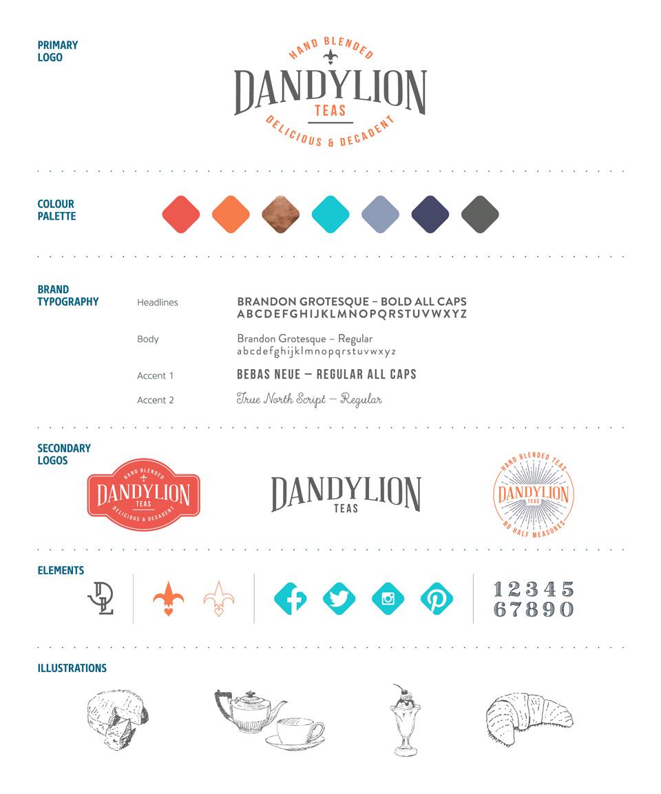 Dandylion hand blended teas brand board, logo design, brand design by Ditto Creative, branding agency Kent