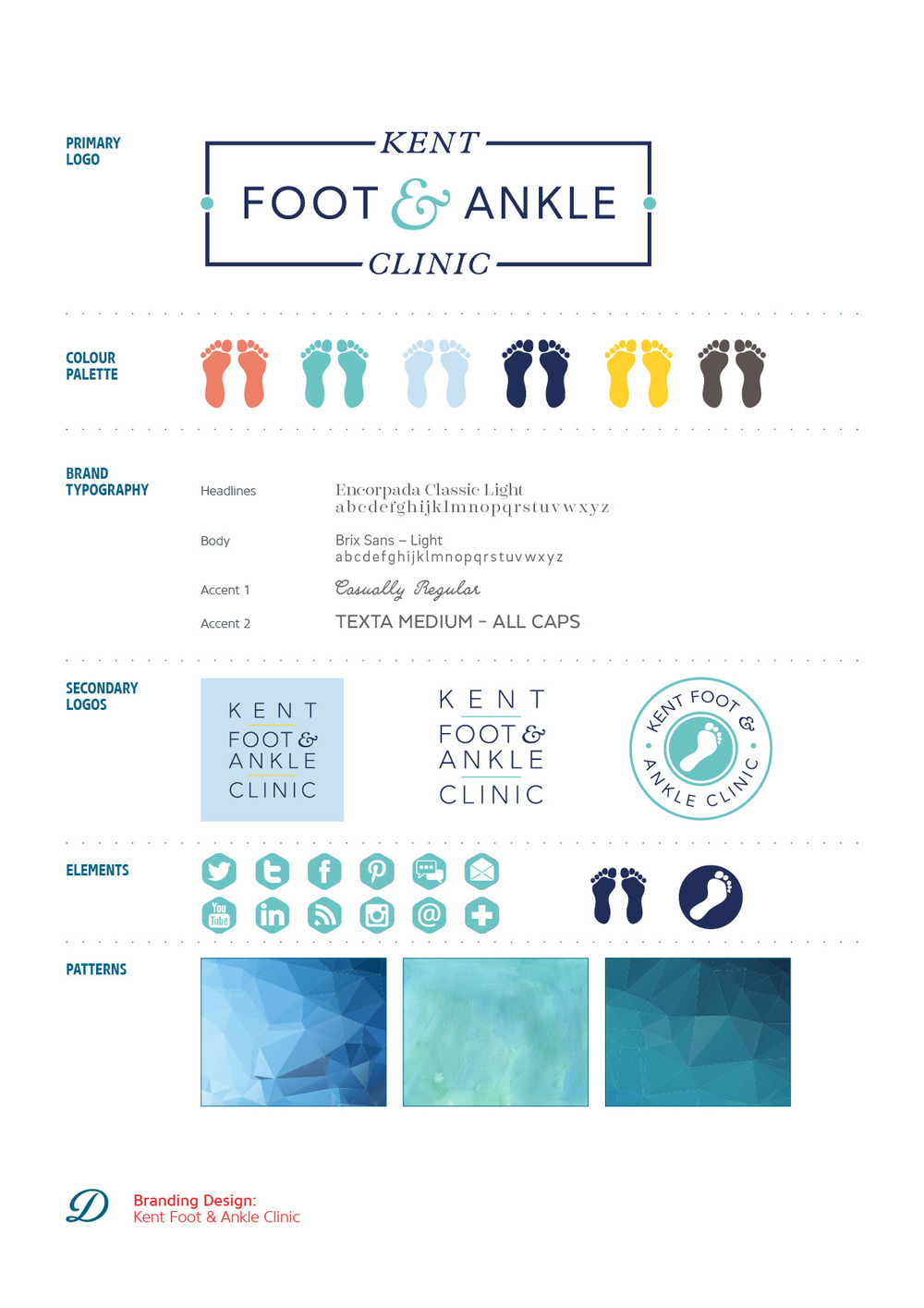 Kent Foot & Ankle Clinic brand board by Ditto Creatve, branding and logo design in Kent