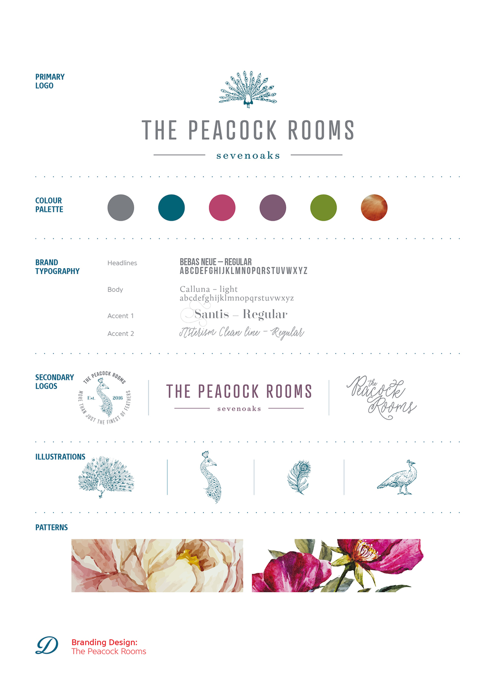 The Peacock Rooms Sevenoaks, branding and logo design by Ditto Creative brand stylists, Kent, brand board