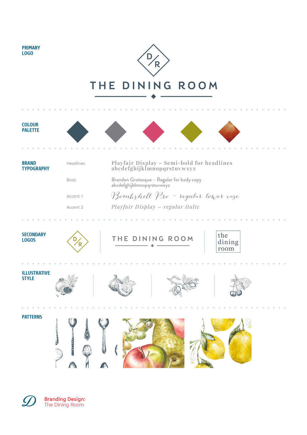Dining Room PR brand board, branding for Tunbridge Wells PR agency by Ditto Creative, branding agency Kent