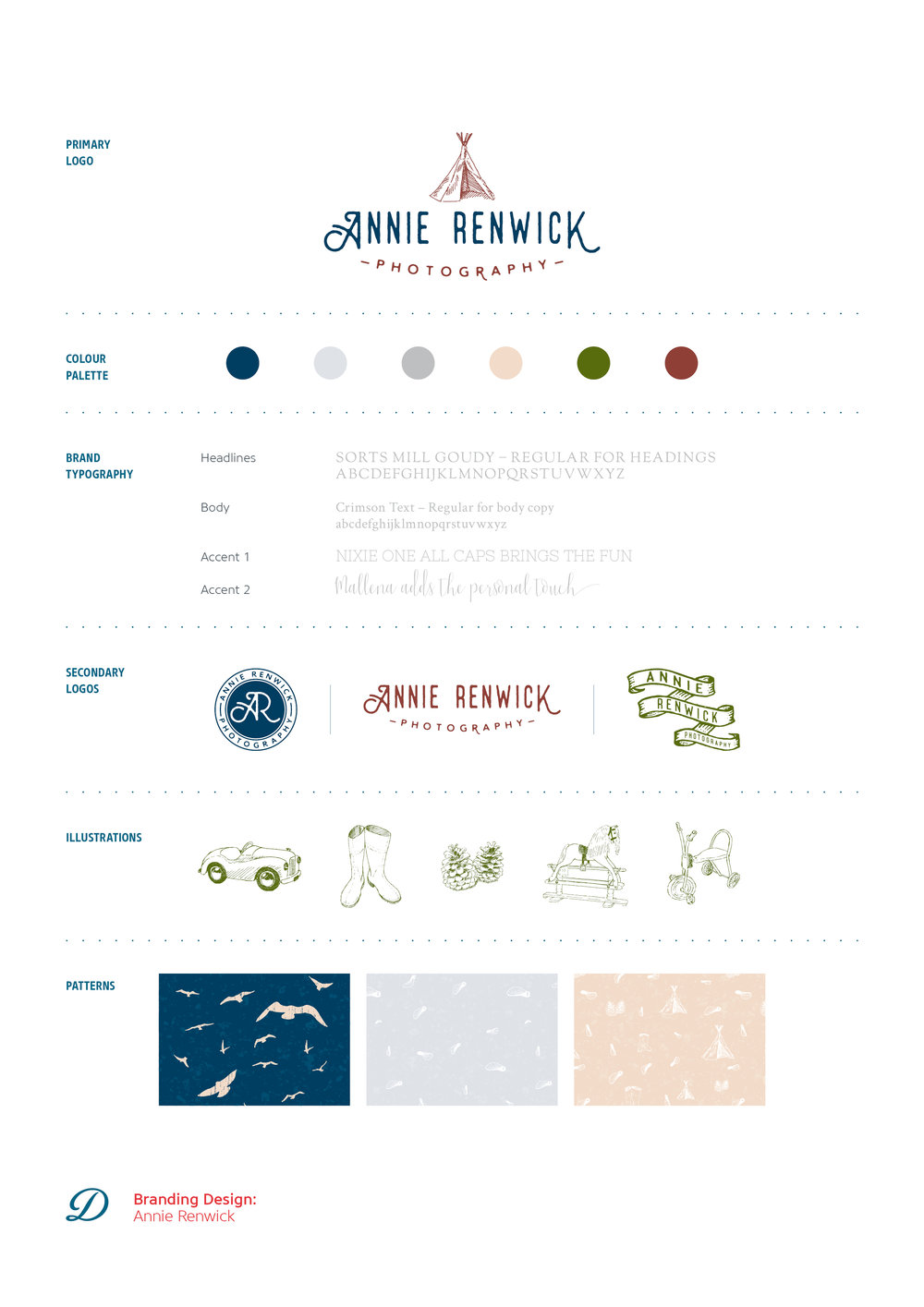 Logo and brand design for Annie Renwick, childrens photographer in Devon, branding and brand styling by Ditto Creative, brand stylists kent, Annie Renwick Brand Board