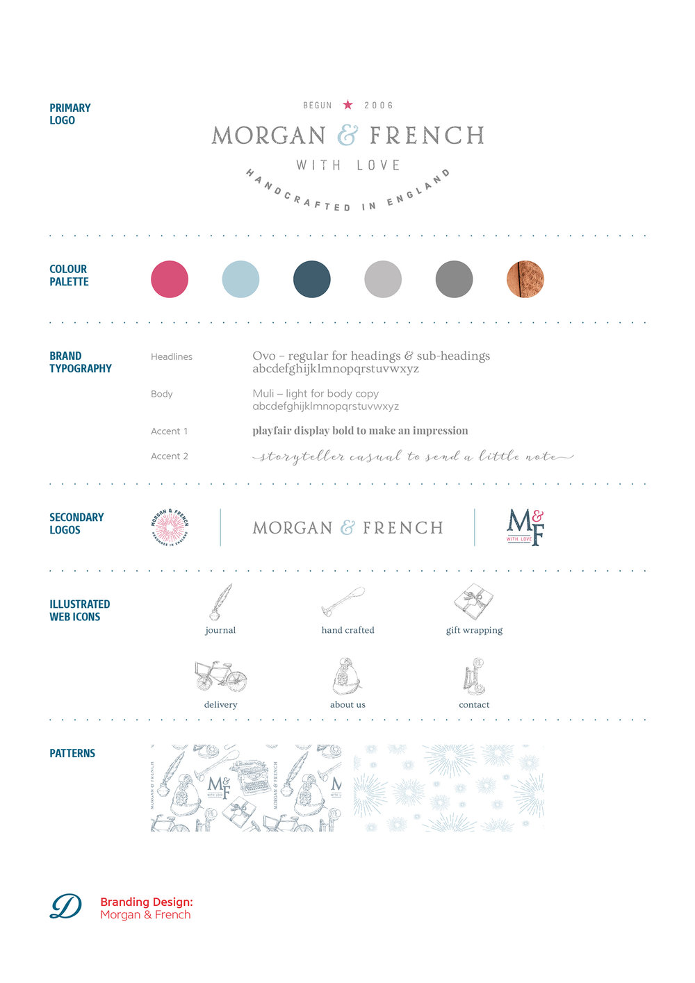 Morgan and French brand board, logo design and branding by Ditto Creative, brand stylists London