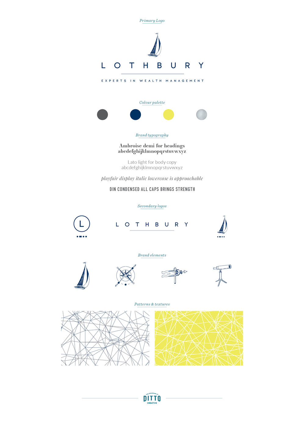 Lothbury Wealth Management logo design and brand identity by Ditto Creative, boutique branding agency Kent