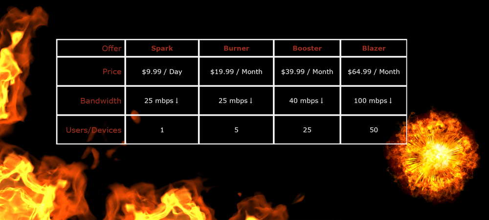2018 Pricing.png