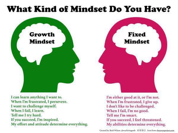 growth-set-mindset.jpg
