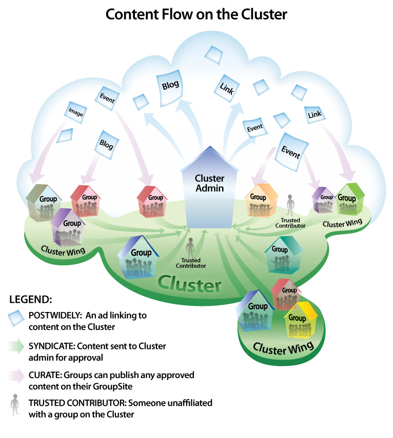 Cluster-Platform-Illustration.jpg