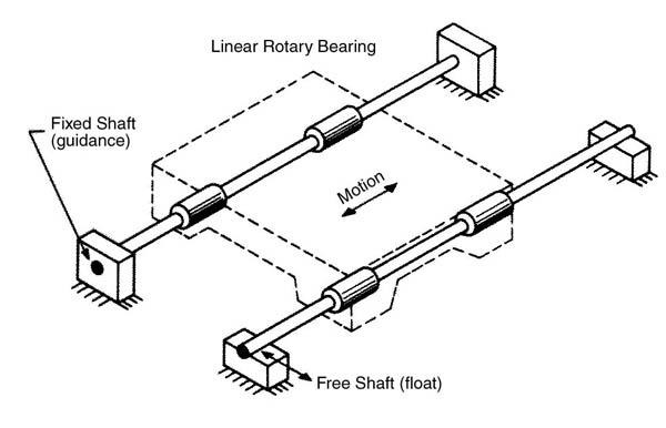 Figure 1 -