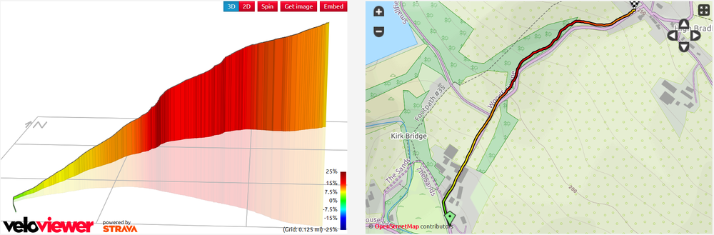 Low to High Bradfield Hill climb segment from Veloviewer.com