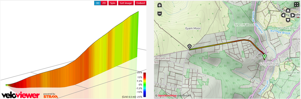 Sir William Hill Climb segment from Veloviewer.com