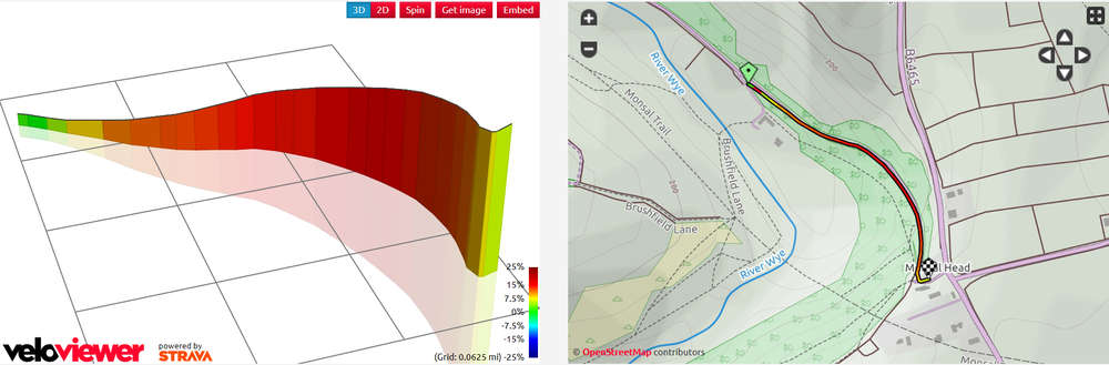 Monsah Head Hill Climb segment from Veloviewer.com