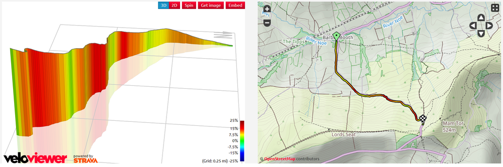 Mam Nick Hill Climb segment from Veloviewer.com