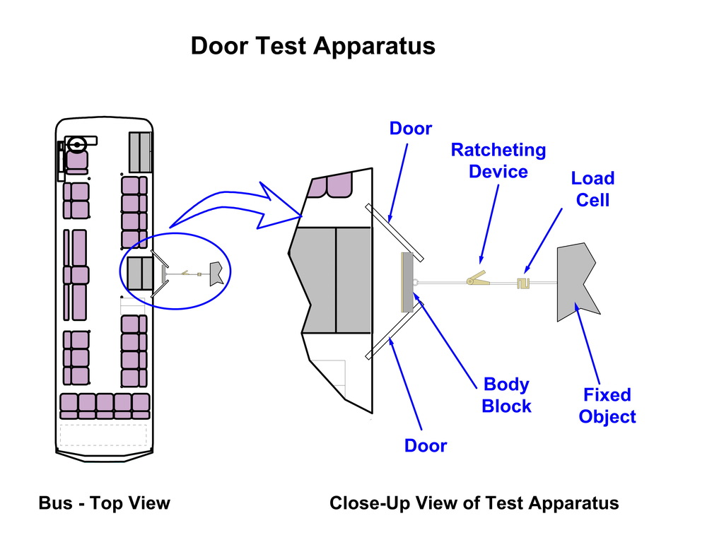 Door Test Apparatus.JPG